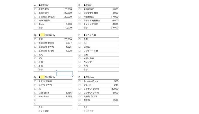 予算管理表
