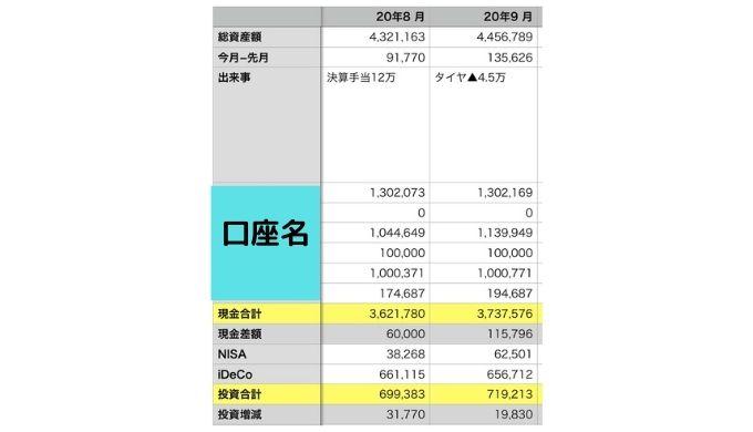 資産管理表 中身