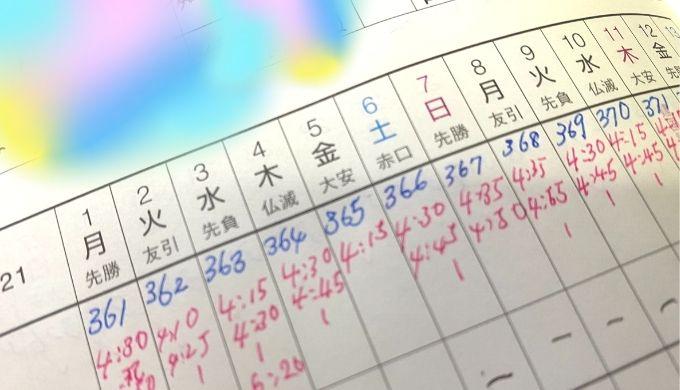 朝活を記録した手帳